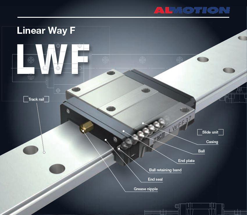 IKO brede lineaire geleiding LWF