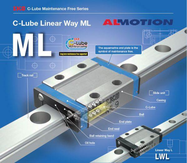 IKO miniatuur geleiding ML en LWL