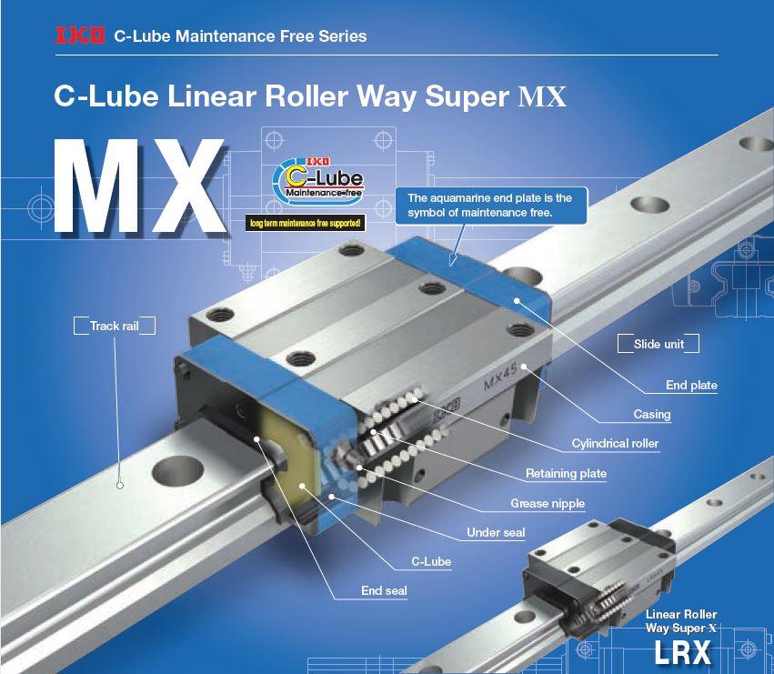 Rollengeleiding MX en LRX