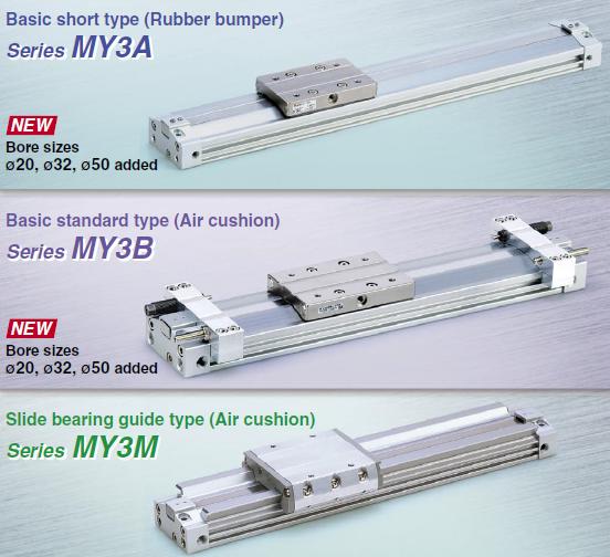 SMC zuigerstangloze cilinders